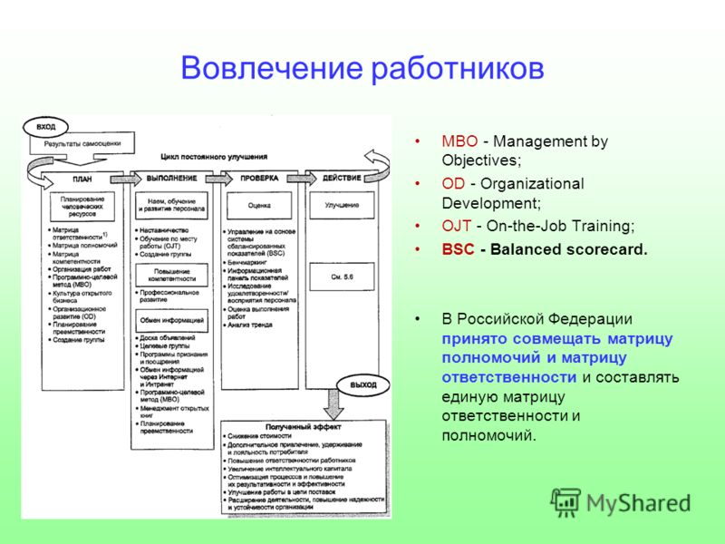 Вовлечение работников MBO - Management by Objectives; OD - Organizational Development; OJT - On-the-Job Training; BSC - Balanced scorecard. В Российской Федерации принято совмещать матрицу полномочий и матрицу ответственности и составлять единую матр