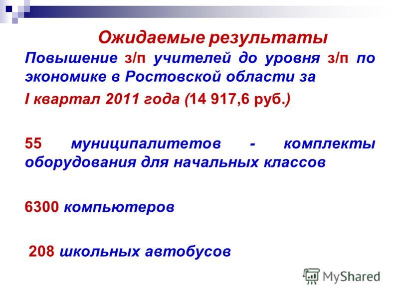 Ожидаемые результаты Повышение з/п учителей до уровня з/п по экономике в Ростовской области за I квартал 2011 года (14 917,6 руб.) 55 муниципалитетов - комплекты оборудования для начальных классов 6300 компьютеров 208 школьных автобусов