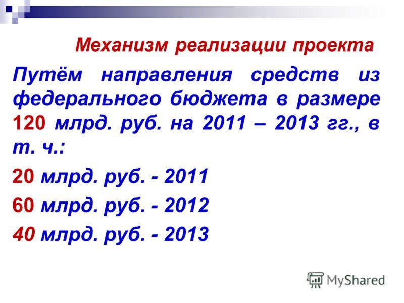 Механизм реализации проекта Путём направления средств из федерального бюджета в размере 120 млрд. руб. на 2011 – 2013 гг., в т. ч.: 20 млрд. руб. - 2011 60 млрд. руб. - 2012 40 млрд. руб. - 2013
