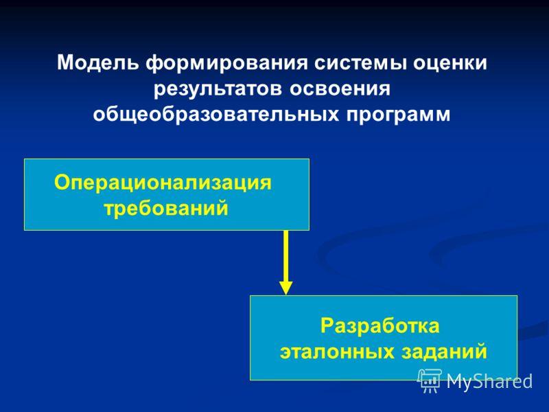Операционализация требований Разработка эталонных заданий Модель формирования системы оценки результатов освоения общеобразовательных программ