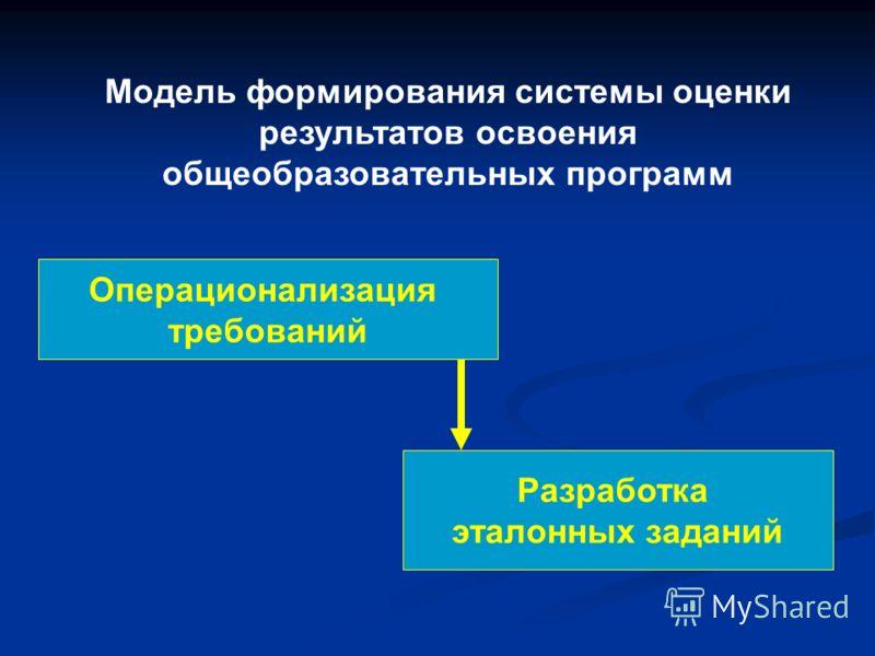 Модель формирования системы оценки результатов освоения общеобразовательных программ Операционализация требований Разработка эталонных заданий