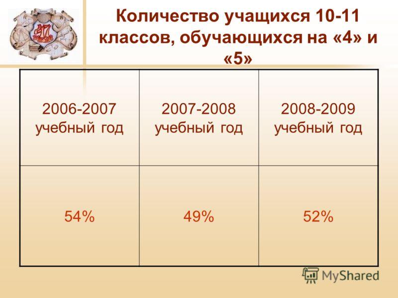Количество учащихся 10-11 классов, обучающихся на «4» и «5» 2006-2007 учебный год 2007-2008 учебный год 2008-2009 учебный год 54%49%52%