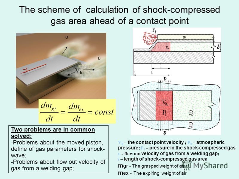 The scheme of calculation of shock-compressed gas area ahead of a contact point Two problems are in common solved : -Problems about the moved piston, define of gas parameters for shock- wave ; -Problems about flow out velocity of gas from a welding g