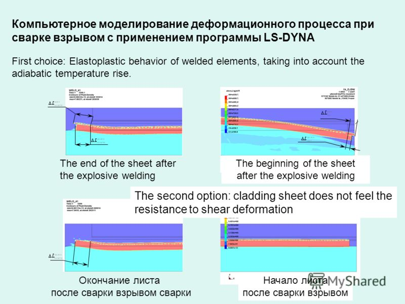 The end of the sheet after the explosive welding The beginning of the sheet after the explosive welding The second option: cladding sheet does not feel the resistance to shear deformation Окончание листа после сварки взрывом сварки Начало листа после