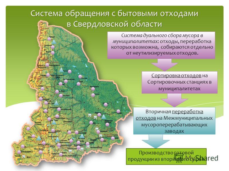 Система обращения с бытовыми отходами в Свердловской области Система дуального сбора мусора в муниципалитетах: отходы, переработка которых возможна, собираются отдельно от неутилизируемых отходов. Сортировка отходов на Сортировочных станциях в муници