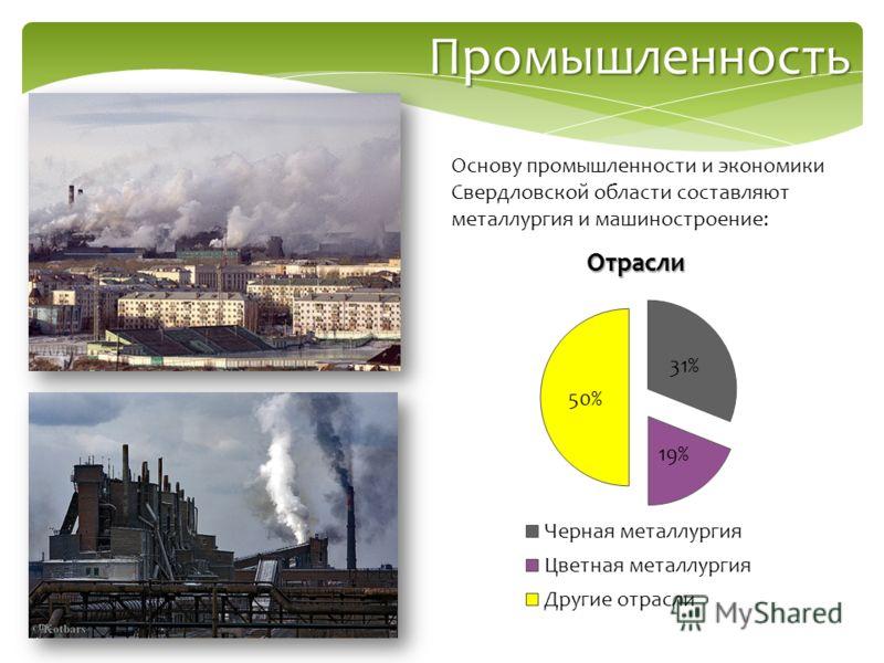 Промышленность Основу промышленности и экономики Свердловской области составляют металлургия и машиностроение: