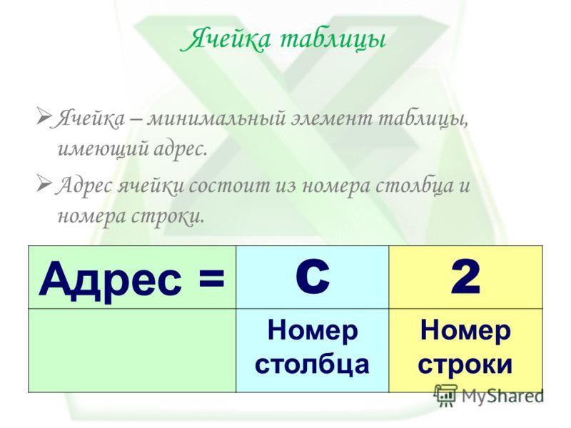 Ячейка таблицы Ячейка – минимальный элемент таблицы, имеющий адрес. Адрес ячейки состоит из номера столбца и номера строки. Адрес = C2 Номер столбца Номер строки