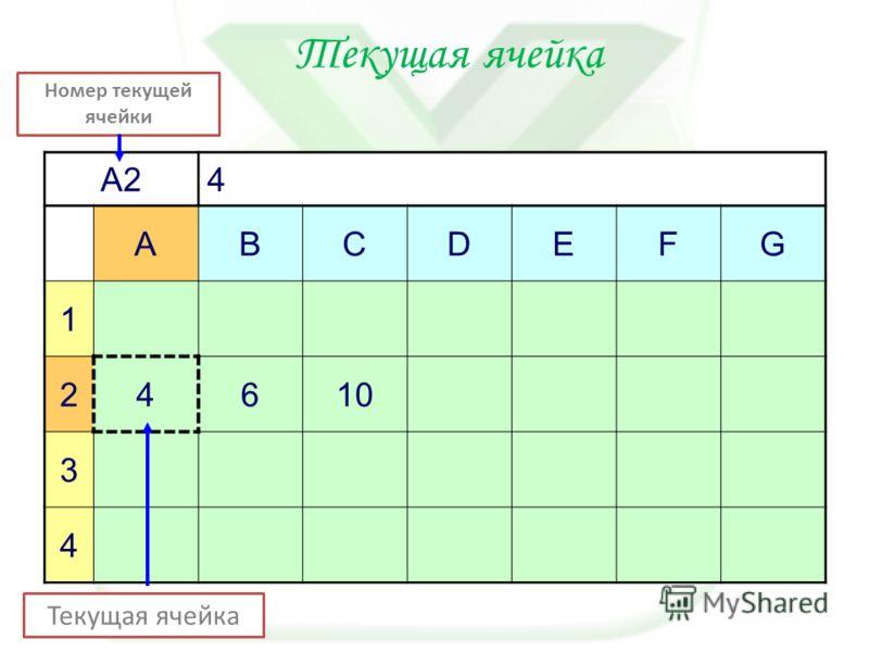 A24 ABCDEFG 1 24610 3 4 Номер текущей ячейки Текущая ячейка