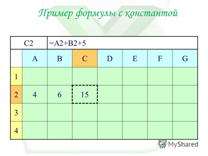 Пример формулы с константой C2=A2+B2+5 ABCDEFG 1 24615 3 4