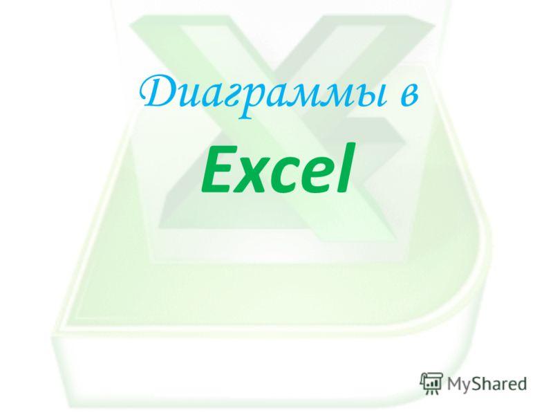 Диаграммы в Exсel