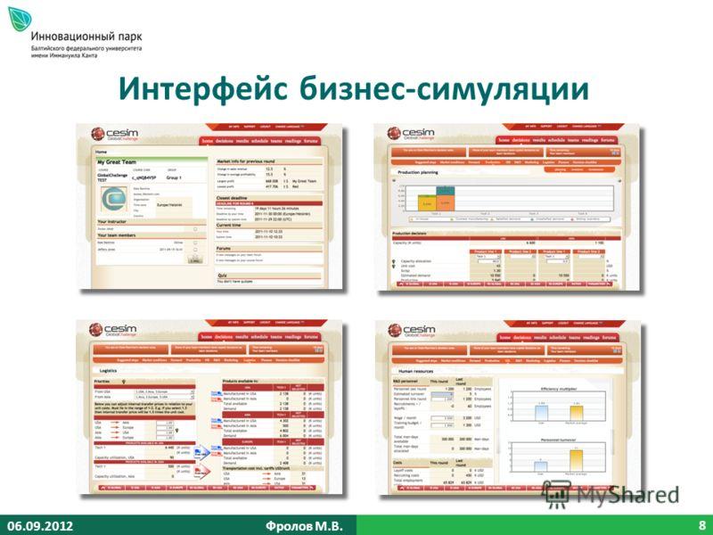 Интерфейс бизнес-симуляции 06.09.2012Фролов М.В. 8