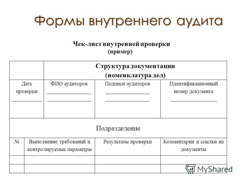 Структура документации (номенклатура дел) Дата проверки ___________ ФИО аудиторов ________________ Подписи аудиторов ________________ Идентификационный номер документа _________________ Подразделение Выполнение требований и контролируемые параметры Р