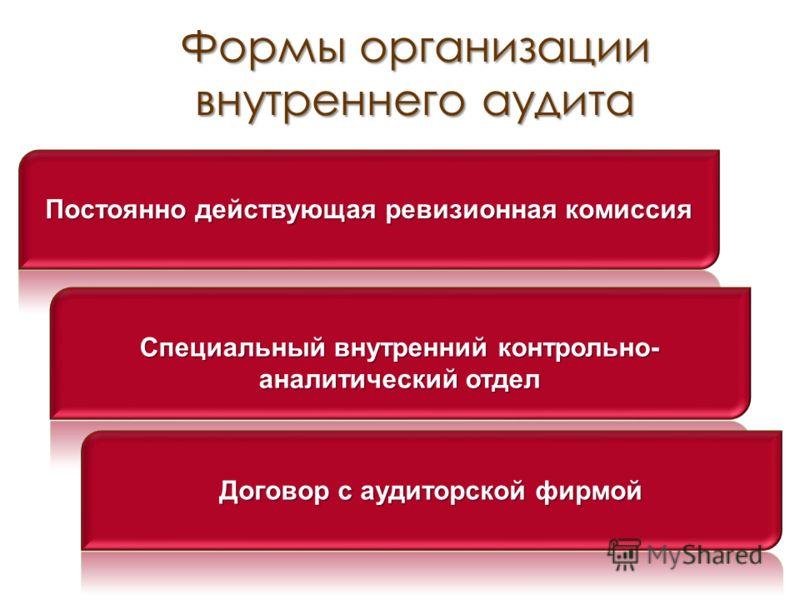Формы организации внутреннего аудита