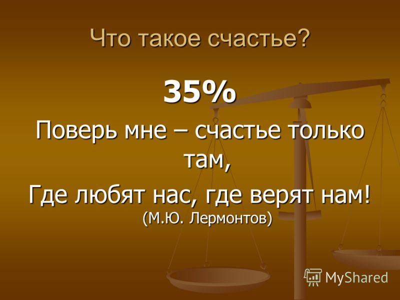 Что такое счастье? 35% Поверь мне – счастье только там, Где любят нас, где верят нам! (М.Ю. Лермонтов)