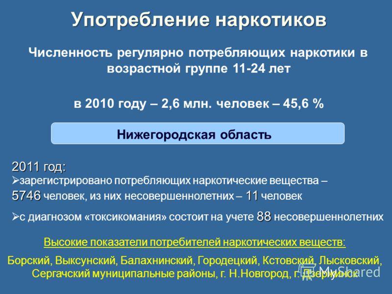 Употребление наркотиков Численность регулярно потребляющих наркотики в возрастной группе 11-24 лет в 2010 году – 2,6 млн. человек – 45,6 % Нижегородская область 2011 год: 574611 зарегистрировано потребляющих наркотические вещества – 5746 человек, из