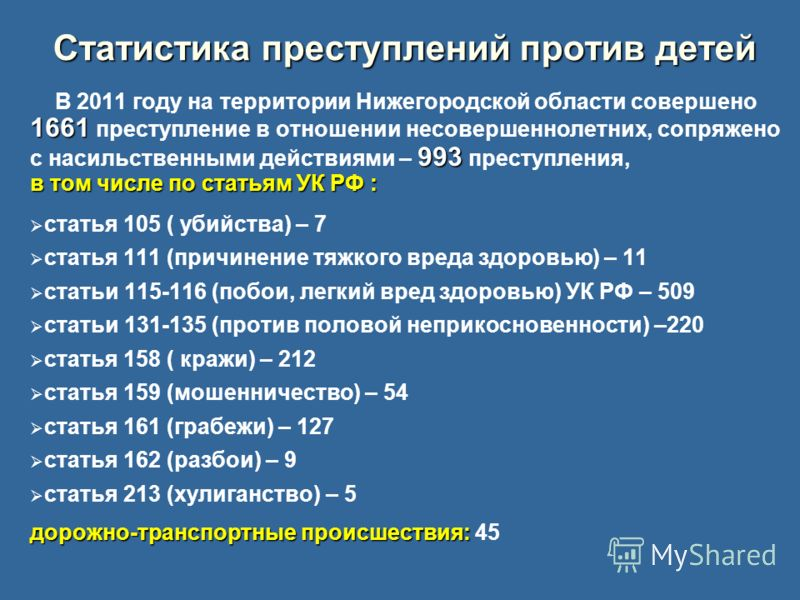 Статистика преступлений против детей 1661 993 в том числе по статьям УК РФ : В 2011 году на территории Нижегородской области совершено 1661 преступление в отношении несовершеннолетних, сопряжено с насильственными действиями – 993 преступления, в том