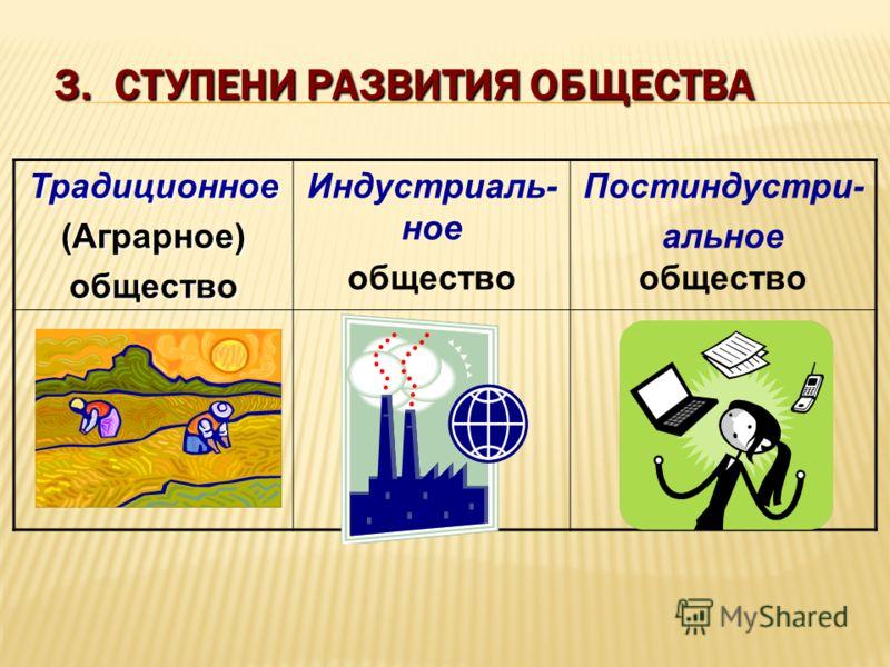 изображение общества: