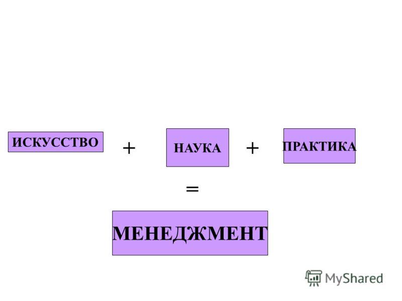 МЕНЕДЖМЕНТ НАУКА ПРАКТИКА + = ИСКУССТВО +