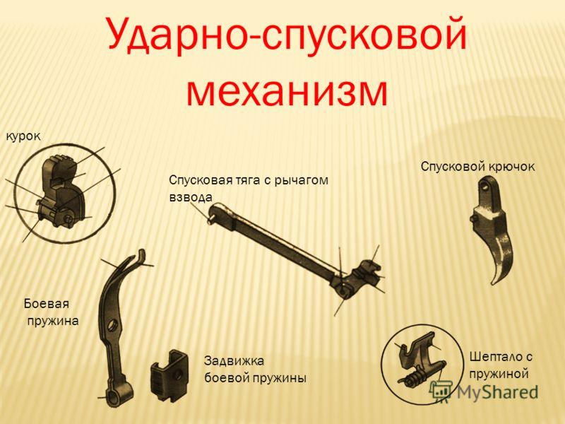 Ударно-спусковой механизм курок Боевая пружина Задвижка боевой пружины Шептало с пружиной Спусковой крючок Спусковая тяга с рычагом взвода