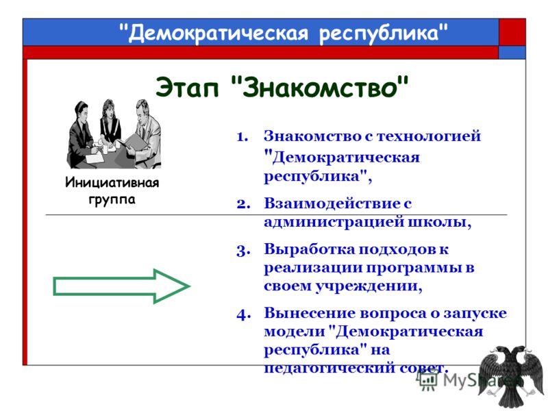 Инициативная группа 1.Знакомство с технологией
