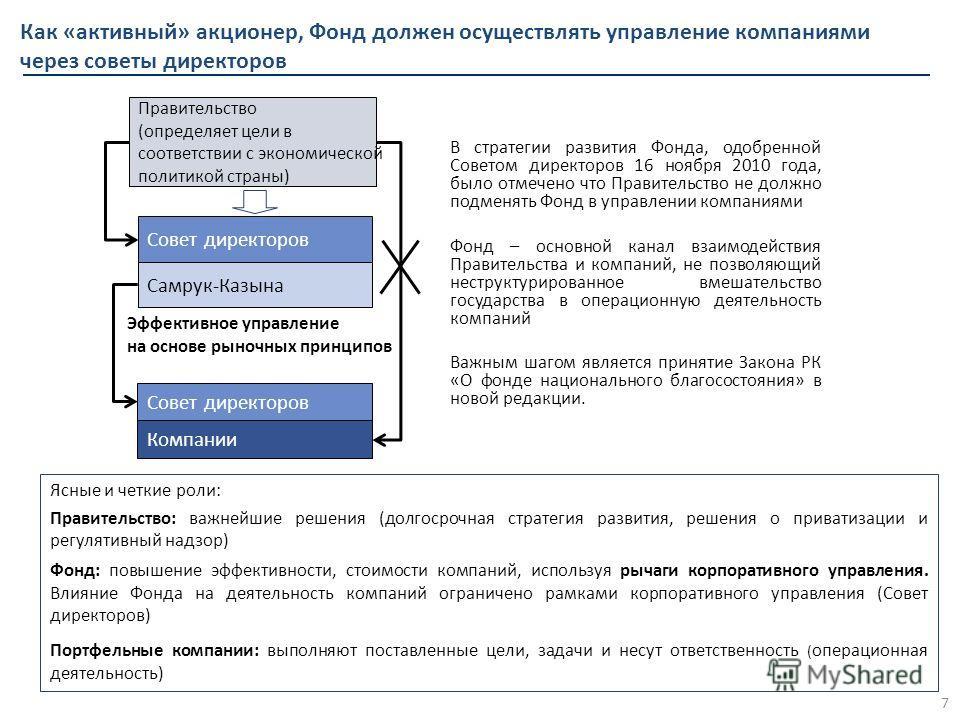 В стратегии развития Фонда, одобренной Советом директоров 16 ноября 2010 года, было отмечено что Правительство не должно подменять Фонд в управлении компаниями Фонд – основной канал взаимодействия Правительства и компаний, не позволяющий неструктурир