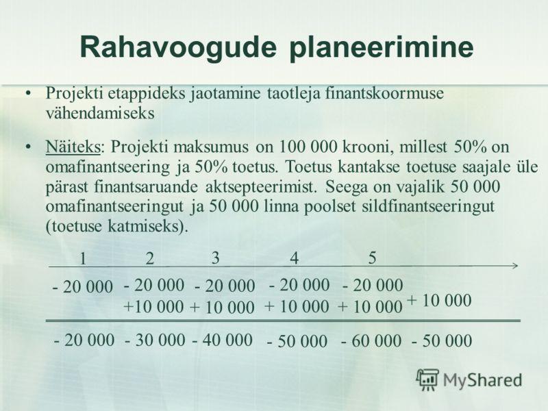 Rahavoogude planeerimine Projekti etappideks jaotamine taotleja finantskoormuse vähendamiseks Näiteks: Projekti maksumus on 100 000 krooni, millest 50% on omafinantseering ja 50% toetus. Toetus kantakse toetuse saajale üle pärast finantsaruande aktse