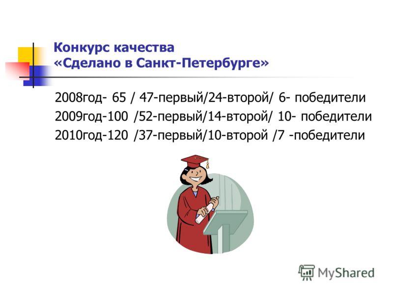 Конкурс качества «Сделано в Санкт-Петербурге» 2008год- 65 / 47-первый/24-второй/ 6- победители 2009год-100 /52-первый/14-второй/ 10- победители 2010год-120 /37-первый/10-второй /7 -победители