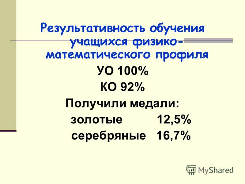 РЕЗУЛЬТАТЫ ОБЯЗАТЕЛЬНОГО ЭКЗАМЕНА ПО МАТЕМАТИКЕ (ЕГЭ) ВСЕГО УЧАЩИХСЯ 24 СДАВАЛИ 19 УО 100% КО 89 % СРЕДНИЙ БАЛЛ 63,42 СРЕДНИЙ БАЛЛ ПО РОСТОВСКОЙ ОБЛАСТИ 49,65