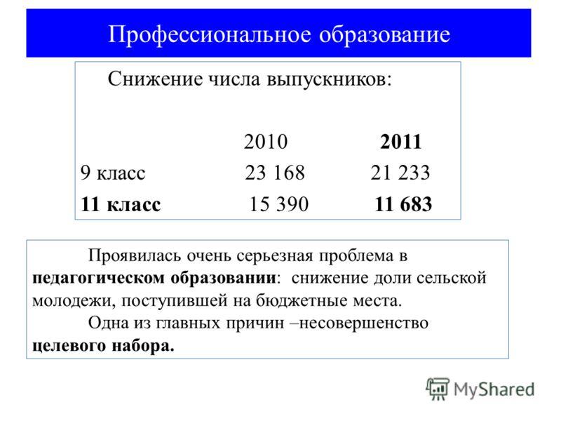 Снижение числа выпускников: 2010 2011 9 класс 23 168 21 233 11 класс 15 390 11 683 Проявилась очень серьезная проблема в педагогическом образовании: снижение доли сельской молодежи, поступившей на бюджетные места. Одна из главных причин –несовершенст