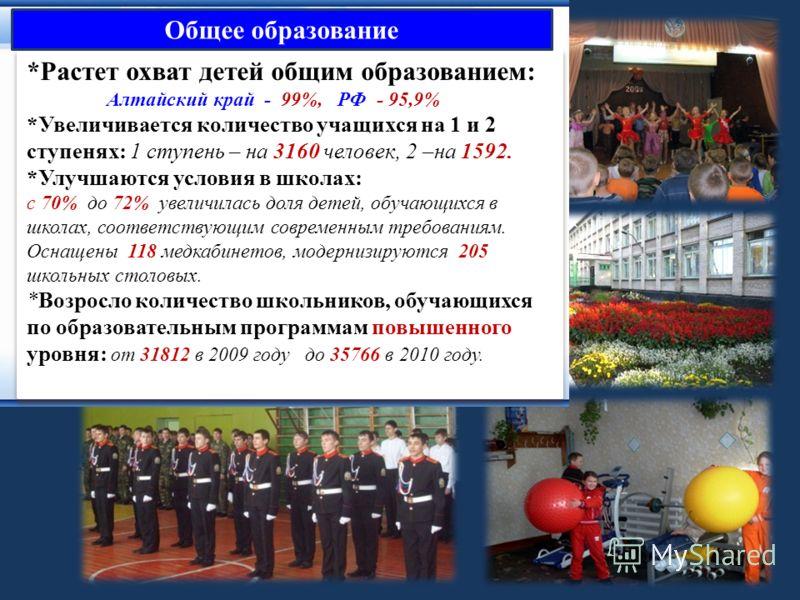 *Растет охват детей общим образованием: Алтайский край - 99%, РФ - 95,9% *Увеличивается количество учащихся на 1 и 2 ступенях: 1 ступень – на 3160 человек, 2 –на 1592. *Улучшаются условия в школах: с 70% до 72% увеличилась доля детей, обучающихся в ш
