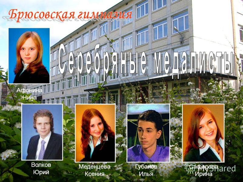 Афонина Нина Волков Юрий Меденцева Ксения Губанов Илья Сафарова Ирина
