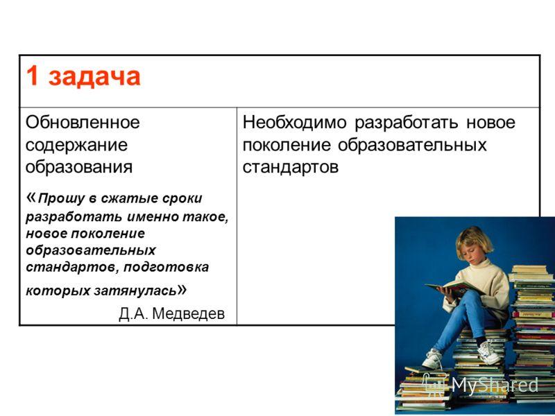 1 задача Обновленное содержание образования « Прошу в сжатые сроки разработать именно такое, новое поколение образовательных стандартов, подготовка которых затянулась » Д.А. Медведев Необходимо разработать новое поколение образовательных стандартов
