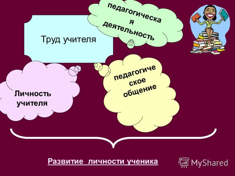 Труд учителя педагогическа я деятельность педагогиче ское общение Личность учителя Развитие личности ученика