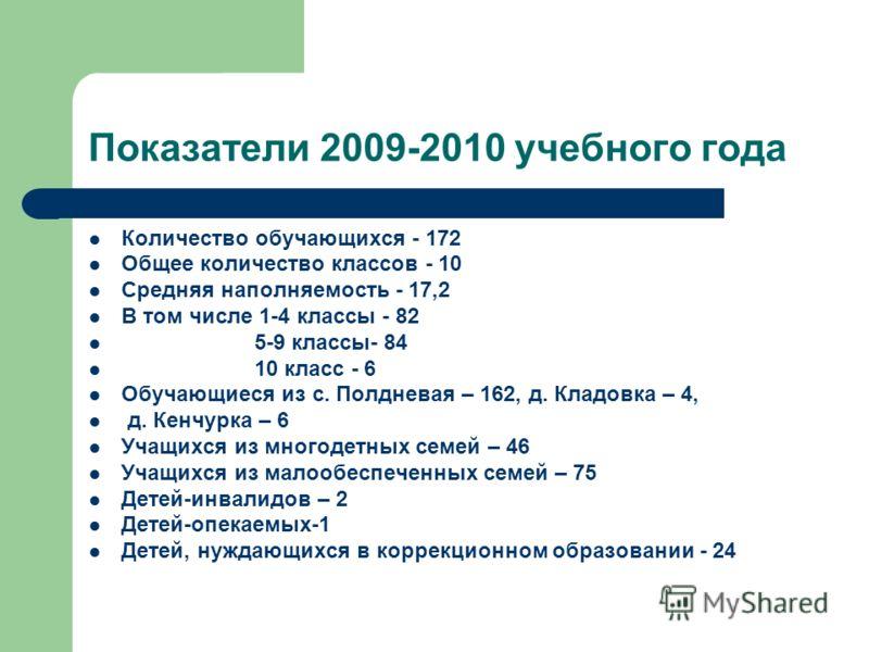 Показатели 2009-2010 учебного года Количество обучающихся - 172 Общее количество классов - 10 Средняя наполняемость - 17,2 В том числе 1-4 классы - 82 5-9 классы- 84 10 класс - 6 Обучающиеся из с. Полдневая – 162, д. Кладовка – 4, д. Кенчурка – 6 Уча