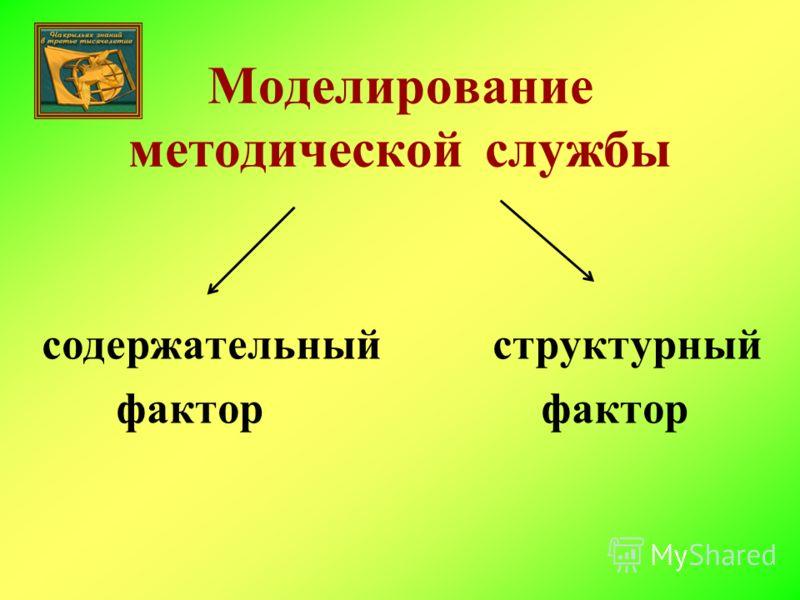 Моделирование методической службы содержательный структурный фактор