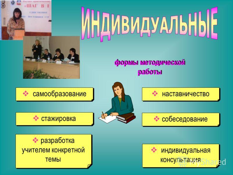 формы методической работы самообразование стажировка разработка учителем конкретной темы собеседование наставничество индивидуальная консультация