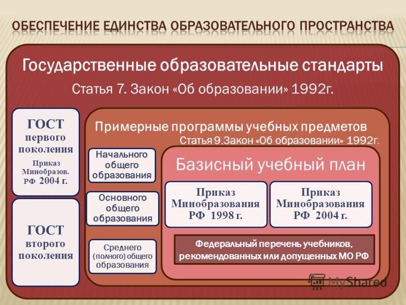 Государственные образовательные стандарты Статья 7. Закон «Об образовании» 1992г. ГОСТ первого поколения Приказ Минобразов. РФ 2004 г. ГОСТ второго поколения Примерные программы учебных предметов Статья 9.Закон «Об образовании» 1992г. Начального обще