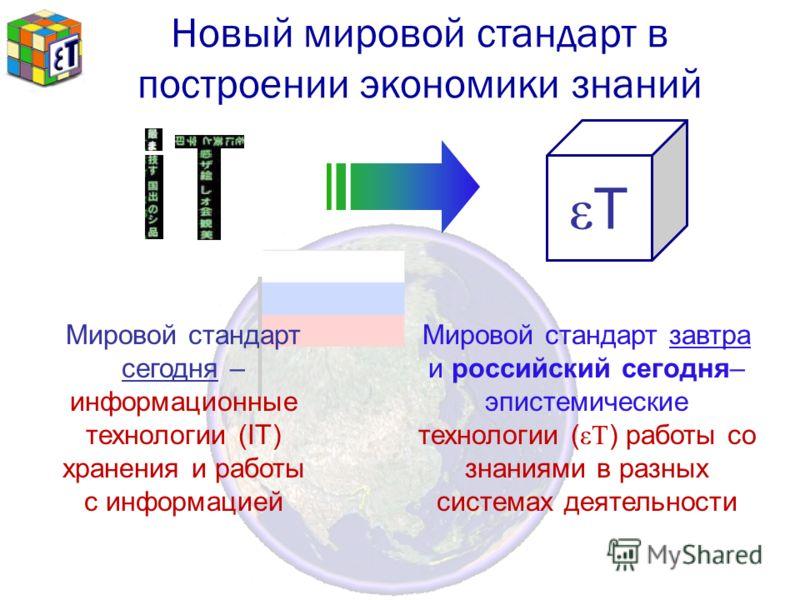εТεТ Мировой стандарт сегодня – информационные технологии (IT) хранения и работы с информацией Мировой стандарт завтра и российский сегодня– эпистемические технологии ( εТ ) работы со знаниями в разных системах деятельности Новый мировой стандарт в п