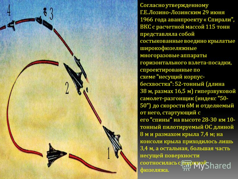 Согласно утвержденному Г.Е.Лозино-Лозинским 29 июня 1966 года аванпроекту « Спирали