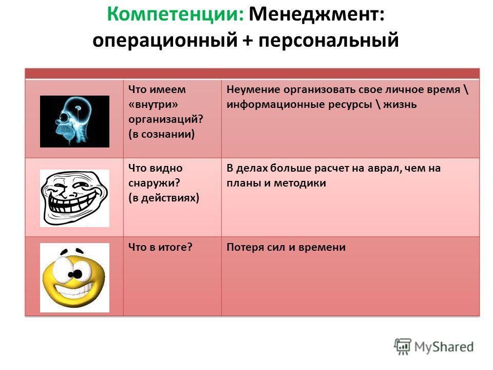 Компетенции: Менеджмент: операционный + персональный