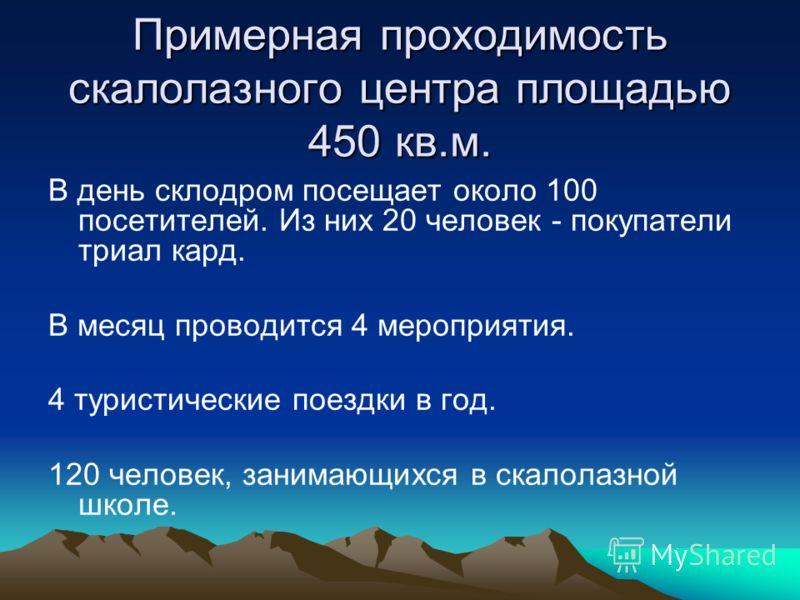 Примерная проходимость скалолазного центра площадью 450 кв.м. В день склодром посещает около 100 посетителей. Из них 20 человек - покупатели триал кард. В месяц проводится 4 мероприятия. 4 туристические поездки в год. 120 человек, занимающихся в скал