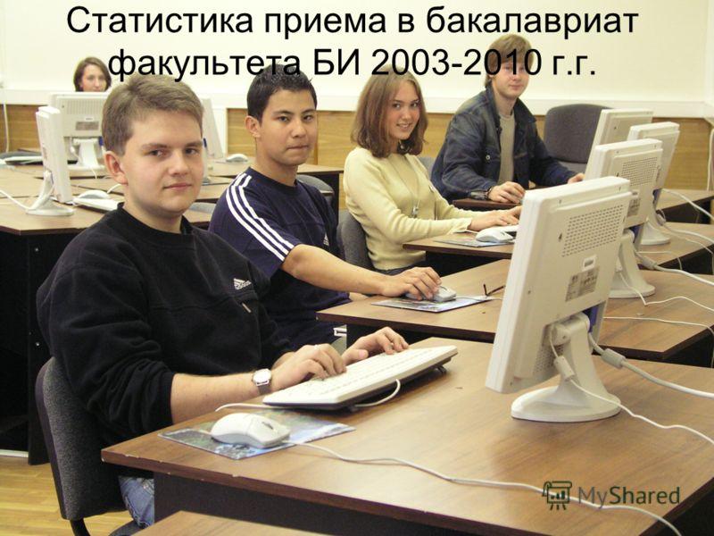 Не учебой единой! Посвящение в студенты Бизнес в стиле.ru Студсовет Турпоходы День рождения факультета И еще многое другое