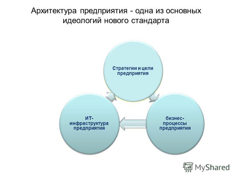 Особенности программы подготовки архитектура предприятия бизнес-инжиниринг ИТ-менеджмент электронный бизнес предпринимательство в сфере ИТ