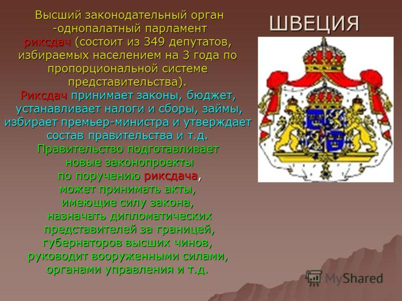 ШВЕЦИЯ Высший законодательный орган -однопалатный парламент -однопалатный парламент риксдач (состоит из 349 депутатов, избираемых населением на 3 года по пропорциональной системе представительства). Риксдач принимает законы, бюджет, устанавливает нал
