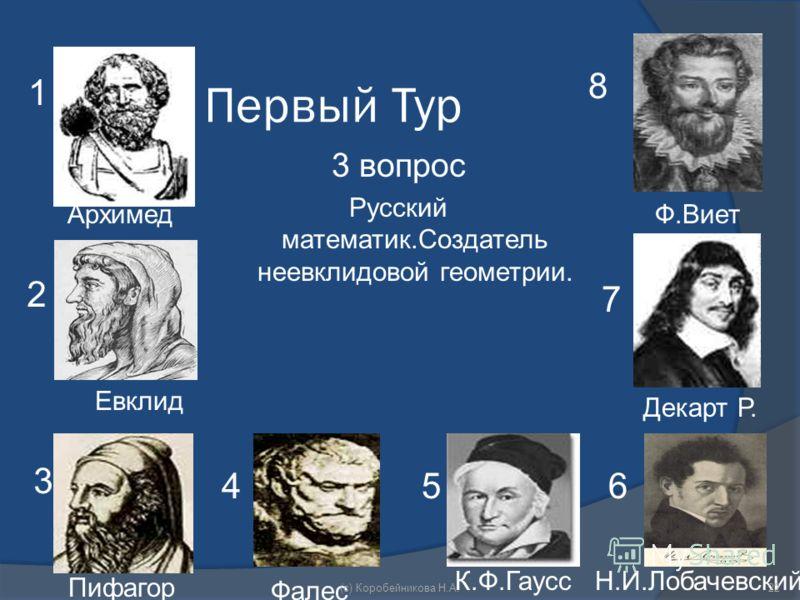 Первый Тур 3 вопрос Русский математик.Создатель неевклидовой геометрии. 1 Архимед 2 Евклид 3 Пифагор 8 Фалес 45 К.Ф.Гаусс 6 Н.И.Лобачевский 7 Декарт Р. Ф.Виет 22(c) Коробейникова Н.А.