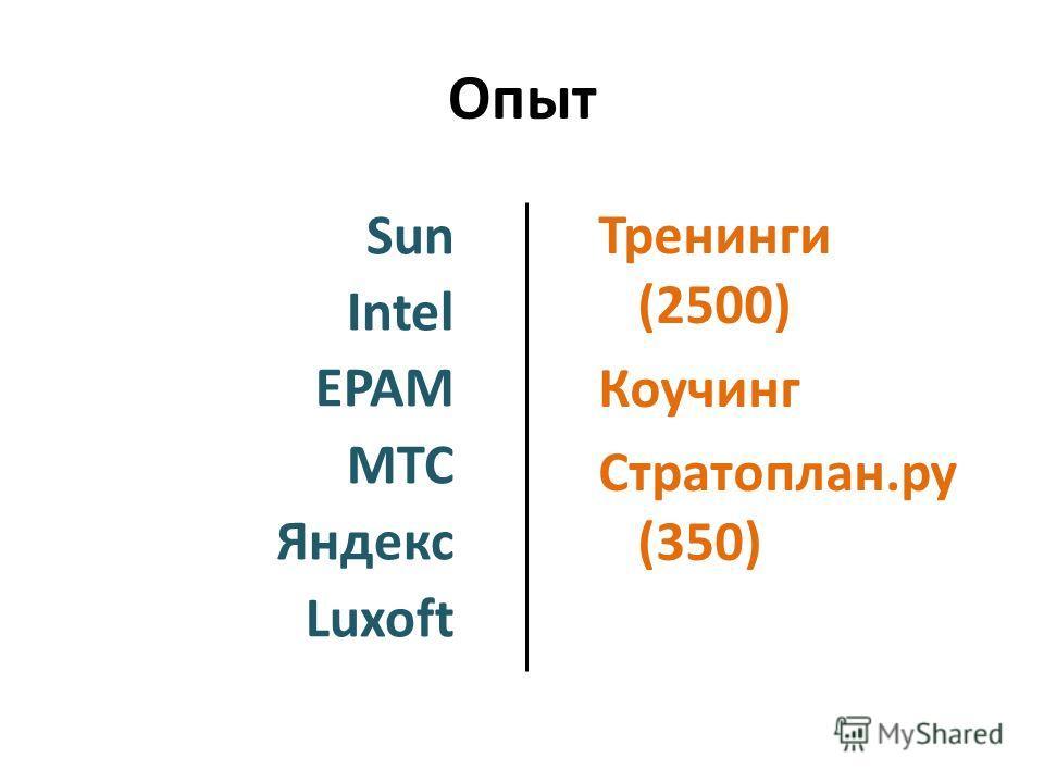 Опыт Sun Intel EPAM МТС Яндекс Luxoft Тренинги (2500) Коучинг Стратоплан.ру (350)
