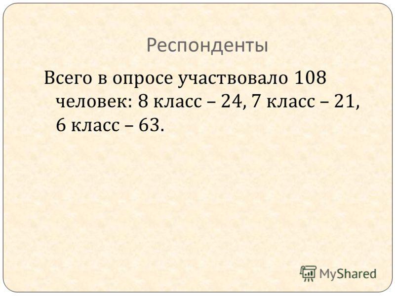 Респонденты Всего в опросе участвовало 108 человек : 8 класс – 24, 7 класс – 21, 6 класс – 63.