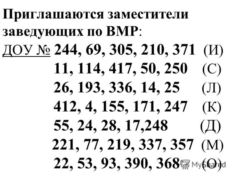 Приглашаются заместители заведующих по ВМР: ДОУ 244, 69, 305, 210, 371 (И) 11, 114, 417, 50, 250 (С) 26, 193, 336, 14, 25 (Л) 412, 4, 155, 171, 247 (К) 55, 24, 28, 17,248 (Д) 221, 77, 219, 337, 357 (М) 22, 53, 93, 390, 368 (О)