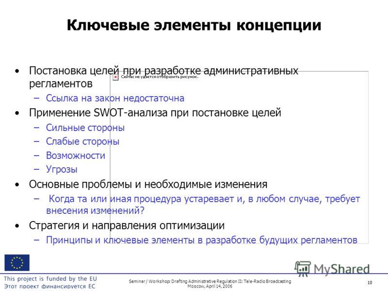 10 Seminar / Workshop: Drafting Administrative Regulation II: Tele-Radio Broadcasting Moscow, April 14, 2006 10 Ключевые элементы концепции Постановка целей при разработке административных регламентов –Ссылка на закон недостаточна Применение SWOT-ана