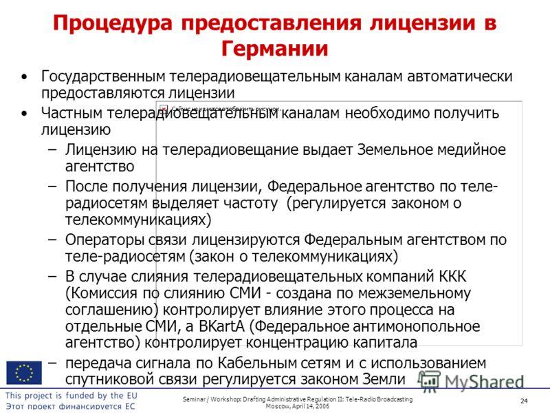 24 Seminar / Workshop: Drafting Administrative Regulation II: Tele-Radio Broadcasting Moscow, April 14, 2006 24 Процедура предоставления лицензии в Германии Государственным телерадиовещательным каналам автоматически предоставляются лицензии Частным т